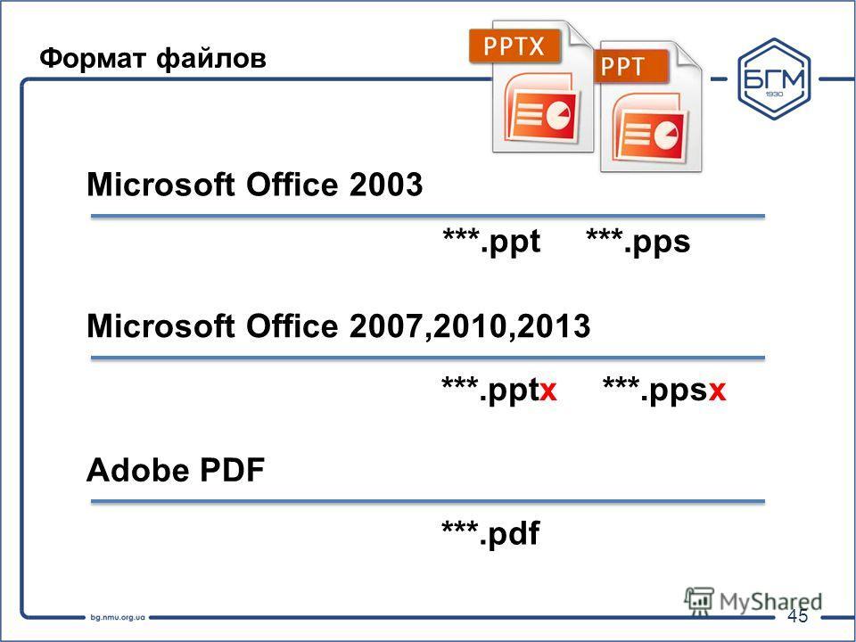 45 Формат файлов ***.pptx ***.ppt ***.ppsx ***.pps Microsoft Office 2003 Microsoft Office 2007,2010,2013 ***.pdf Adobe PDF