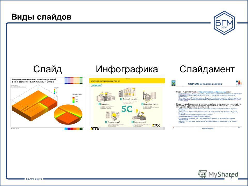 7 Виды слайдов Слайд ИнфографикаСлайдамент