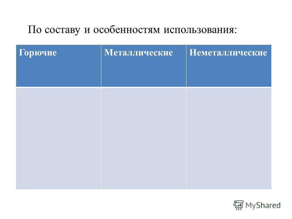 Горючие МеталлическиеНеметаллические По составу и особенностям использования: