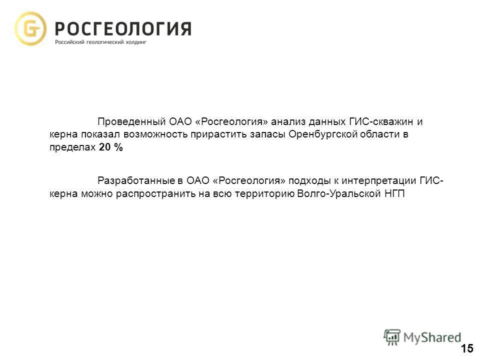 Проведенный ОАО «Росгеология» анализ данных ГИС-скважин и керна показал возможность прирастить запасы Оренбургской области в пределах 20 % Разработанные в ОАО «Росгеология» подходы к интерпретации ГИС- керна можно распространить на всю территорию Вол