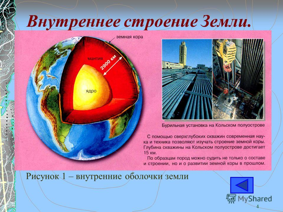 4 Внутреннее строение Земли. Рисунок 1 – внутренние оболочки земли