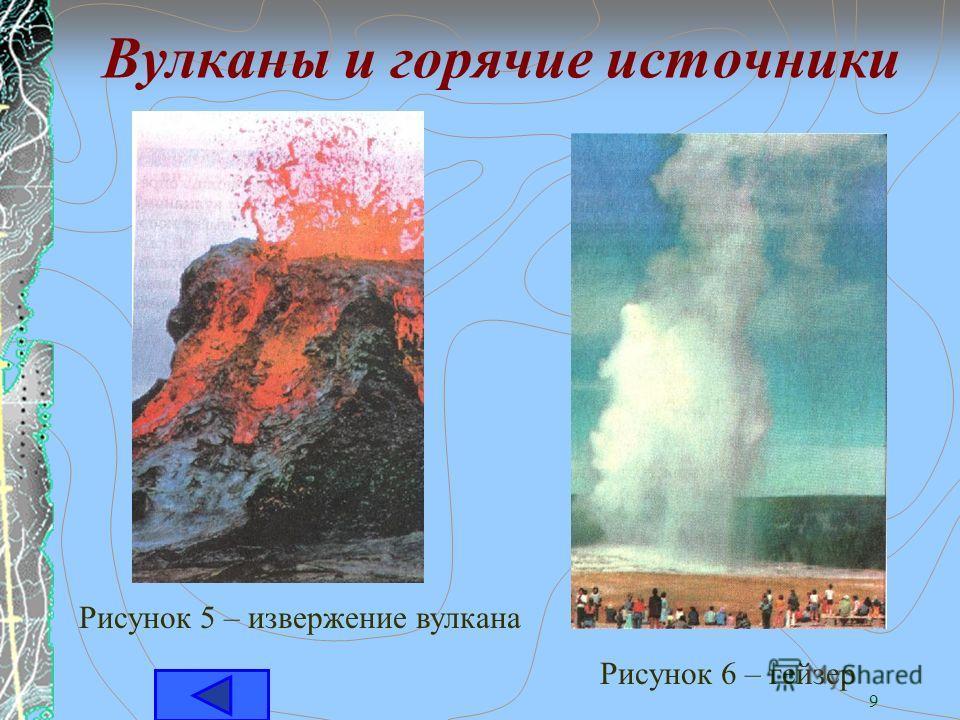 9 Вулканы и горячие источники Рисунок 5 – извержение вулкана Рисунок 6 – гейзер