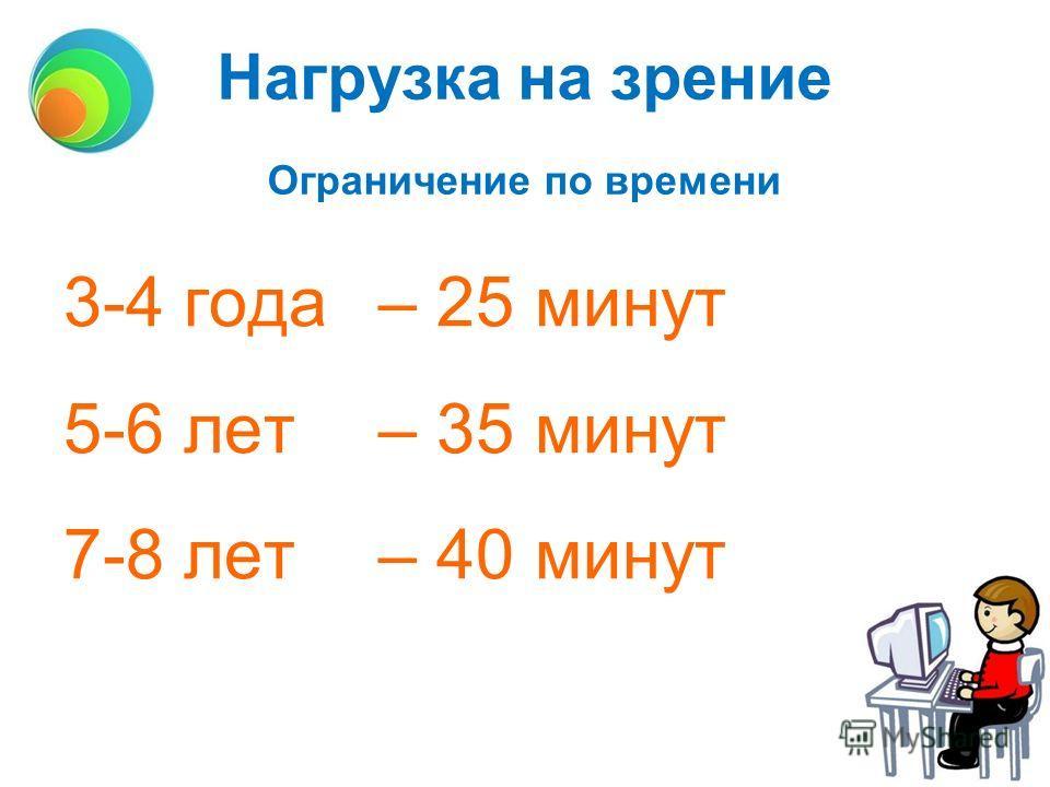 Нагрузка на зрение 3-4 года– 25 минут 5-6 лет– 35 минут 7-8 лет– 40 минут Ограничение по времени