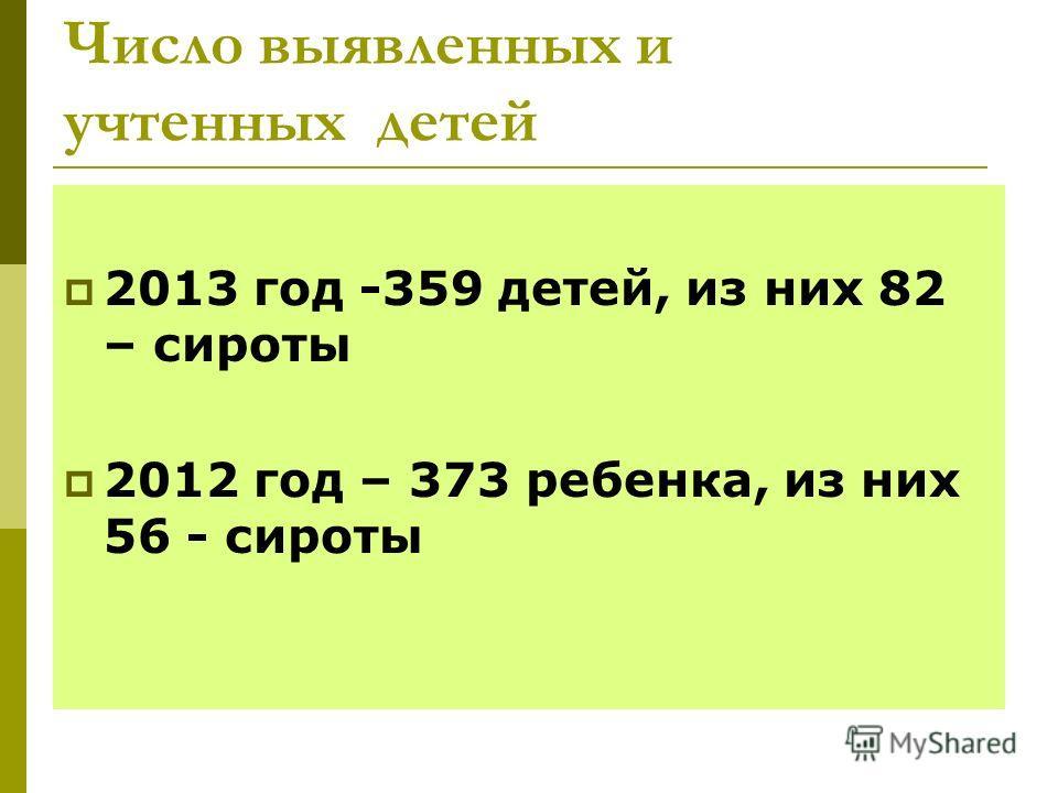 Число выявленных и учтенных детей 2013 год -359 детей, из них 82 – сироты 2012 год – 373 ребенка, из них 56 - сироты
