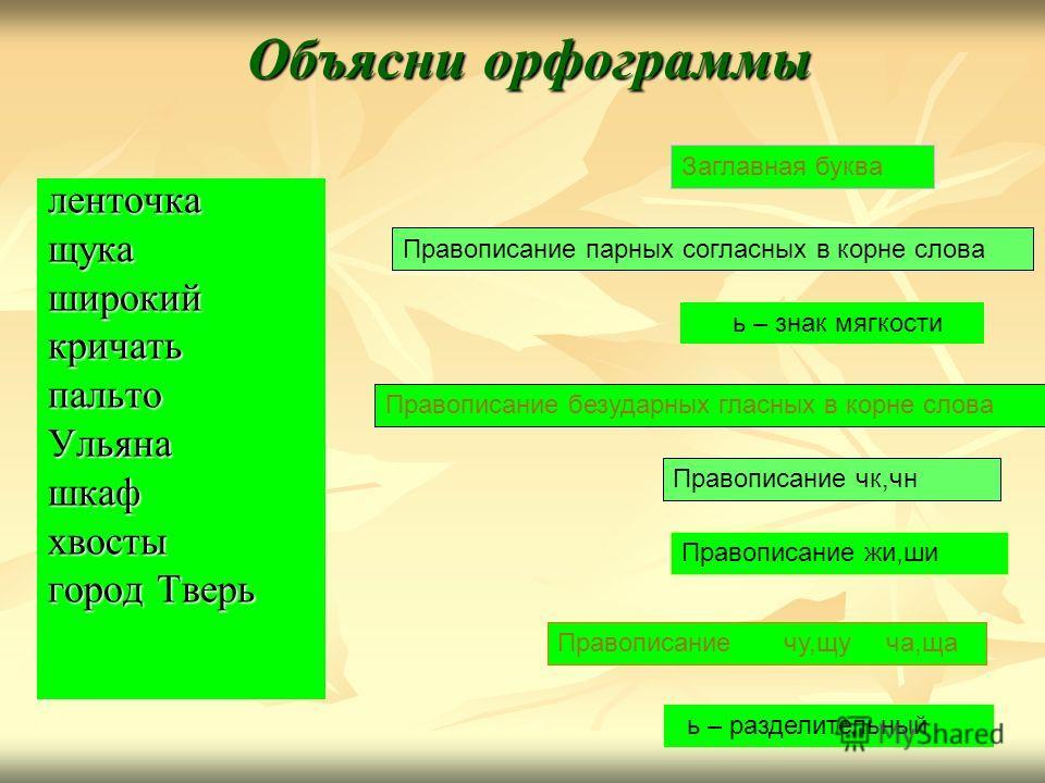 Русский язык 3 класс канакина уроки по теме парные согласные в корне