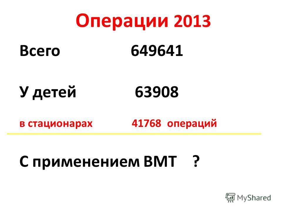 Операции 2013 Всего 649641 У детей 63908 в стационарах 41768 операций С применением ВМТ ?