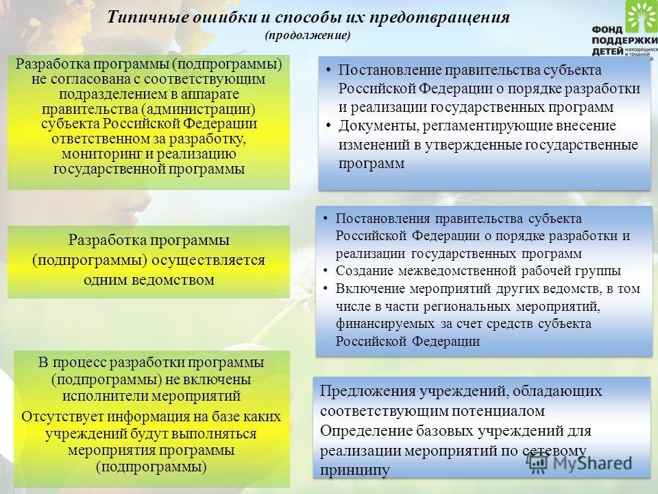 Типичные ошибки и способы их предотвращения (продолжение) Разработка программы (подпрограммы) не согласована с соответствующим подразделением в аппарате правительства (администрации) субъекта Российской Федерации ответственном за разработку, монитори
