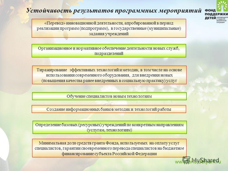 www.fond-detyam.ru Устойчивость результатов программных мероприятий «Перевод» инновационной деятельности, апробированной в период реализации программ (подпрограмм), в государственные (муниципальные) задания учреждений Организационное и нормативное об