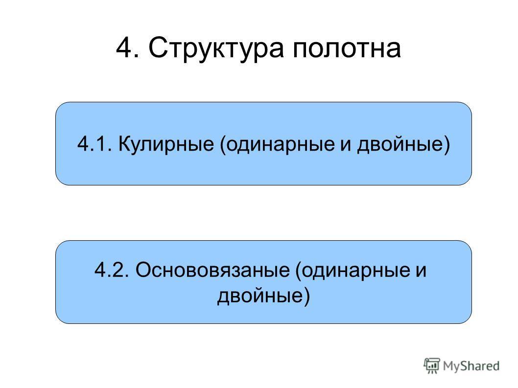 4. Структура полотна 4.1. Кулирные (одинарные и двойные) 4.2. Основовязаные (одинарные и двойные)