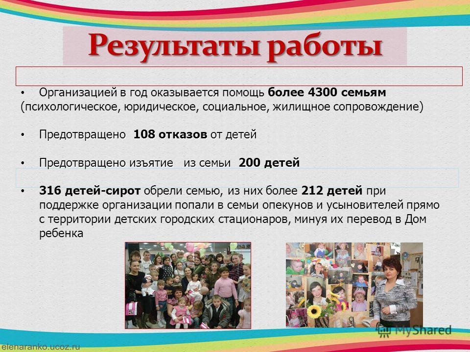Организацией в год оказывается помощь более 4300 семьям (психологическое, юридическое, социальное, жилищное сопровождение) Предотвращено 108 отказов от детей Предотвращено 108 отказов от детей Предотвращено изъятие из семьи 200 детей Предотвращено из