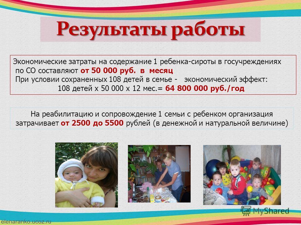 Экономические затраты на содержание 1 ребенка-сироты в госучреждениях от 50 000 руб. в месяц по СО составляют от 50 000 руб. в месяц При условии сохраненных 108 детей в семье - экономический эффект: 64 800 000 руб./год 108 детей х 50 000 х 12 мес.= 6