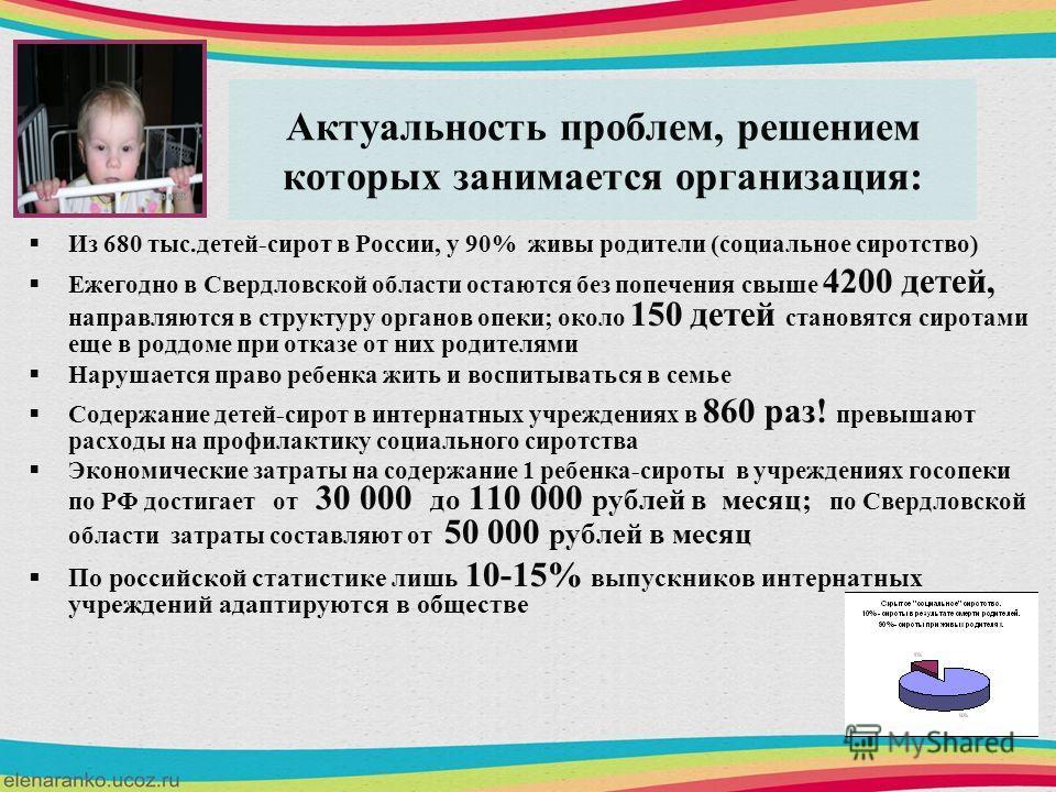Актуальность проблем, решением которых занимается организация: Из 680 тыс.детей-сирот в России, у 90% живы родители (социальное сиротство) Ежегодно в Свердловской области остаются без попечения свыше 4200 детей, направляются в структуру органов опеки