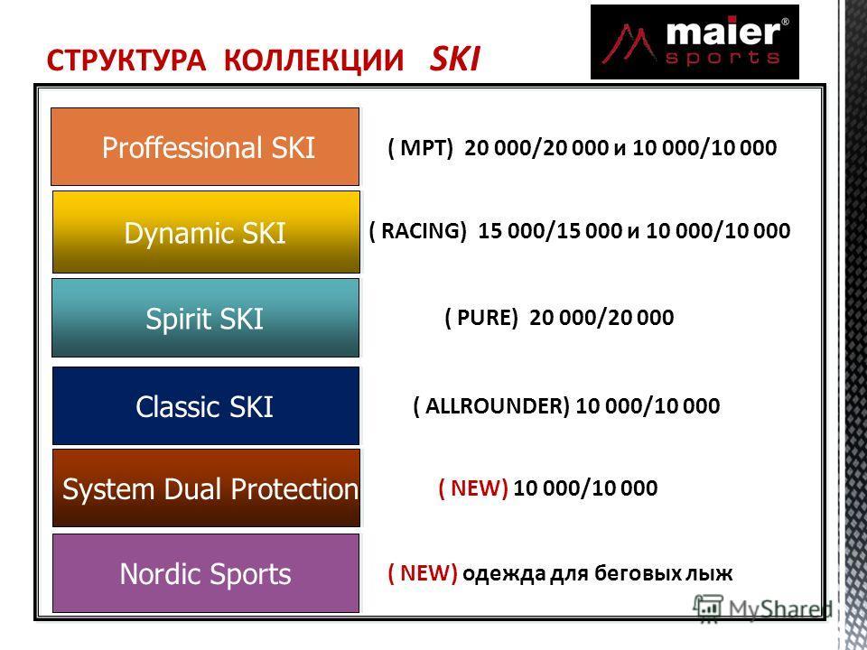 СТРУКТУРА КОЛЛЕКЦИИ SKI Dynamic SKI Spirit SKI Classic SKI System Dual Protection Proffessional SKI Nordic Sports ( MPT) 20 000/20 000 и 10 000/10 000 ( RACING) 15 000/15 000 и 10 000/10 000 ( PURE) 20 000/20 000 ( ALLROUNDER) 10 000/10 000 ( NEW) 10