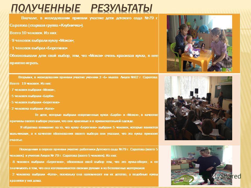 Вначале, в исследовании приняли участие дети детского сада 79 г. Саратова (старшая группа «Клубничка»). Всего 10 человек. Из них: - 9 человек выбрали куклу «Мокси»; - 1 человек выбрал «Берегиню». Обосновывали дети свой выбор, тем, что «Мокси» очень к