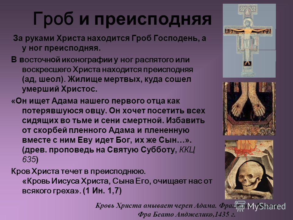 Гроб и преисподняя За руками Христа находится Гроб Господень, а у ног преисподняя. В в осточн о й иконографии у ног распятого или воскресшего Христа находится преисподняя (ад, шеол). Жилище мертвых, куда сошел умерший Христос. «Он ищет Адама нашего п