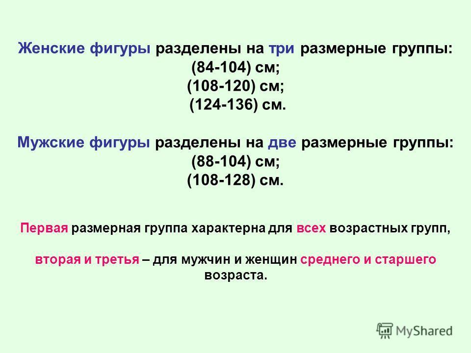 Женские фигуры разделены на три размерные группы: (84-104) см; (108-120) см; (124-136) см. Мужские фигуры разделены на две размерные группы: (88-104) см; (108-128) см. Первая размерная группа характерна для всех возрастных групп, вторая и третья – дл