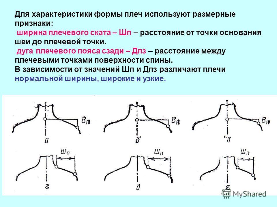 Для характеристики формы плеч используют размерные признаки: ширина плечевого ската – Шп – расстояние от точки основания шеи до плечевой точки. дуга плечевого пояса сзади – Дпз – расстояние между плечевыми точками поверхности спины. В зависимости от