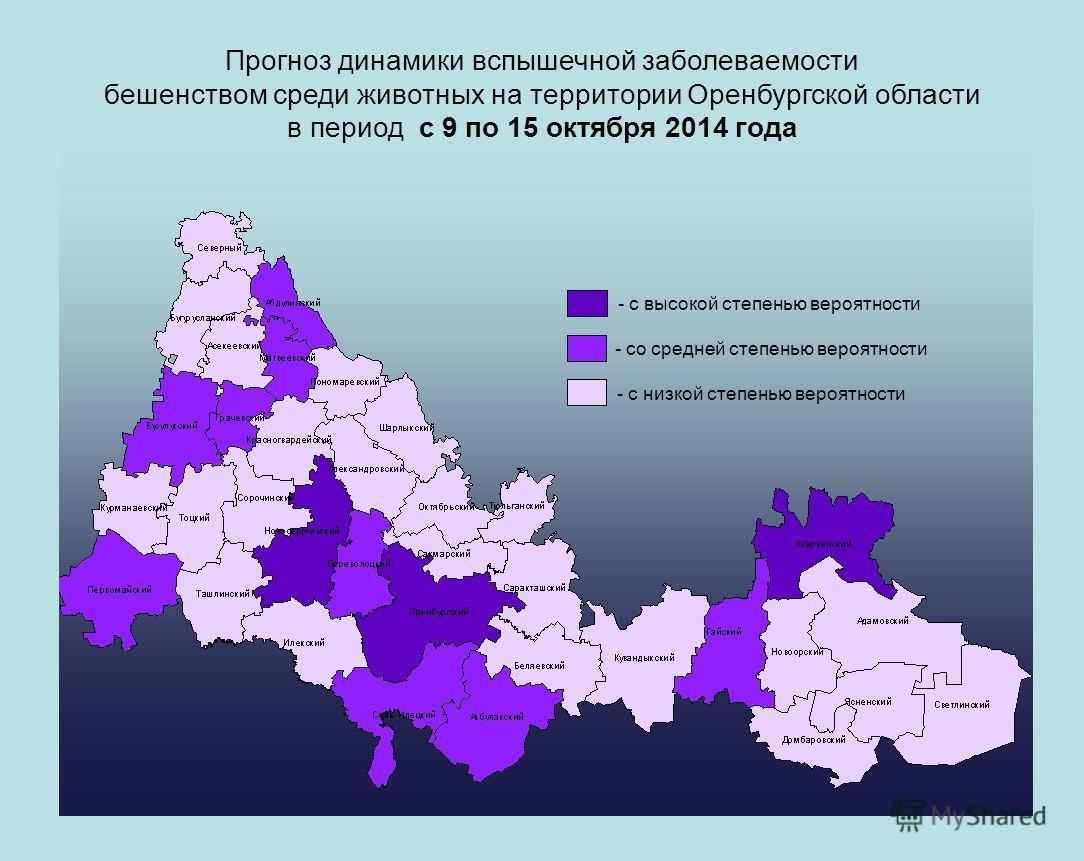 Прогноз динамики вспышечной заболеваемости бешенством среди животных на территории Оренбургской области в период с 9 по 15 октября 2014 года - со средней степенью вероятности - с высокой степенью вероятности - с низкой степенью вероятности