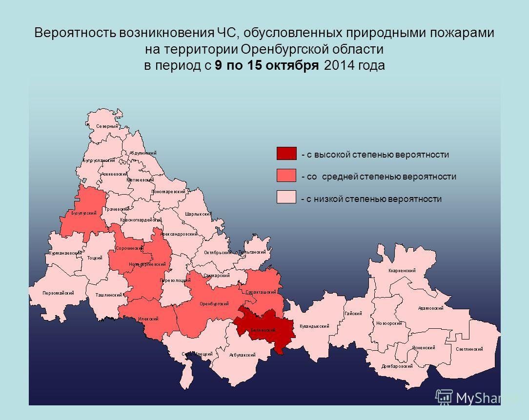 Вероятность возникновения ЧС, обусловленных природными пожарами на территории Оренбургской области в период с 9 по 15 октября 2014 года - со средней степенью вероятности - с высокой степенью вероятности - с низкой степенью вероятности