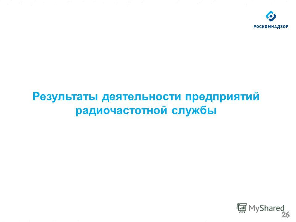 Результаты деятельности предприятий радиочастотной службы