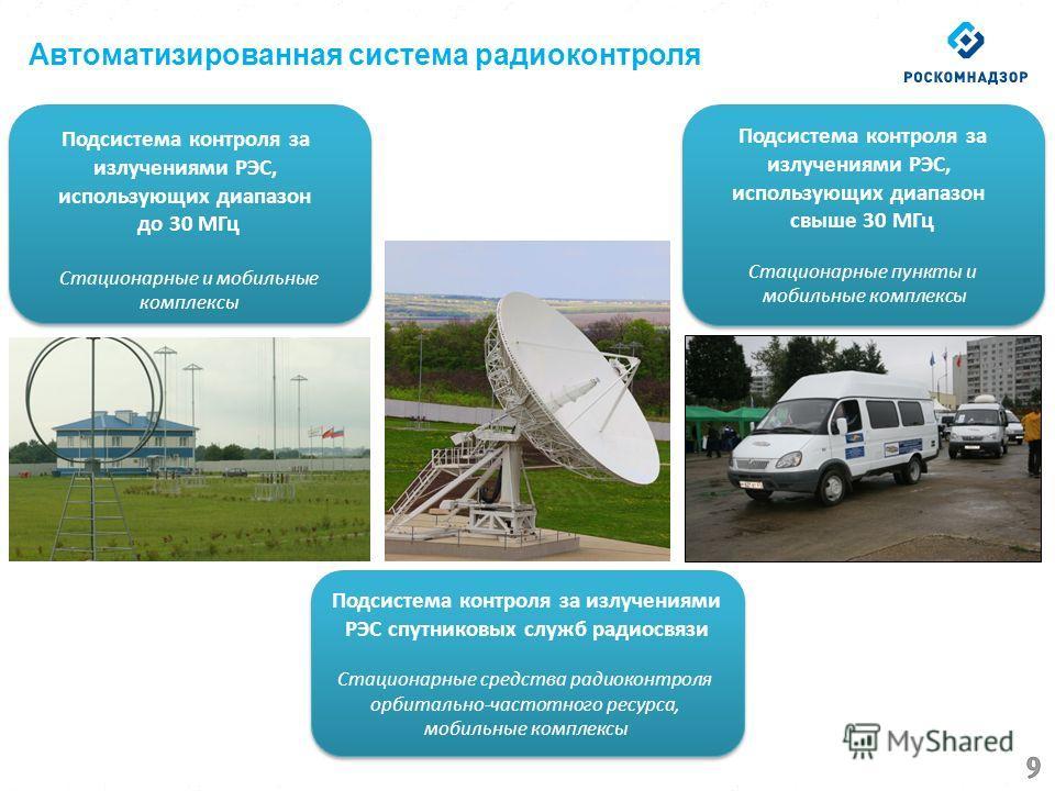Автоматизированная система радиоконтроля Подсистема контроля за излучениями РЭС, использующих диапазон свыше 30 МГц Стационарные пункты и мобильные комплексы Подсистема контроля за излучениями РЭС, использующих диапазон свыше 30 МГц Стационарные пунк