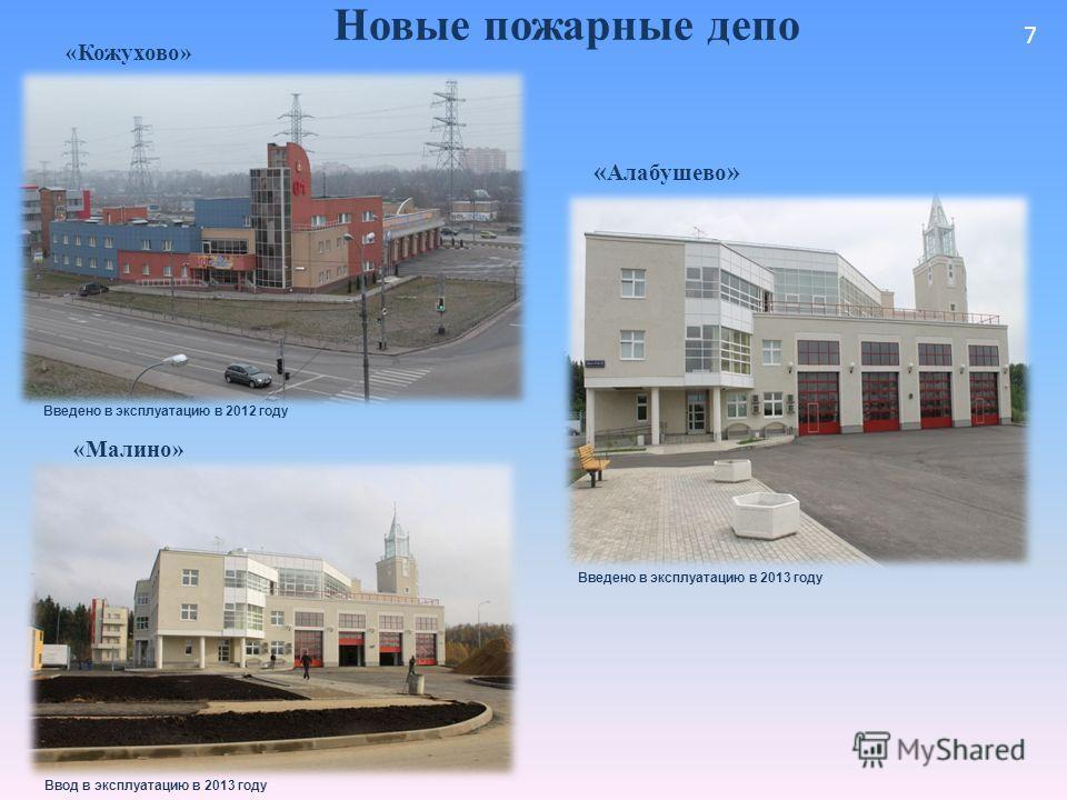 Новые пожарные депо Введено в эксплуатацию в 2012 году Введено в эксплуатацию в 2013 году Ввод в эксплуатацию в 2013 году «Кожухово» «Малино» « Алабушево » 7