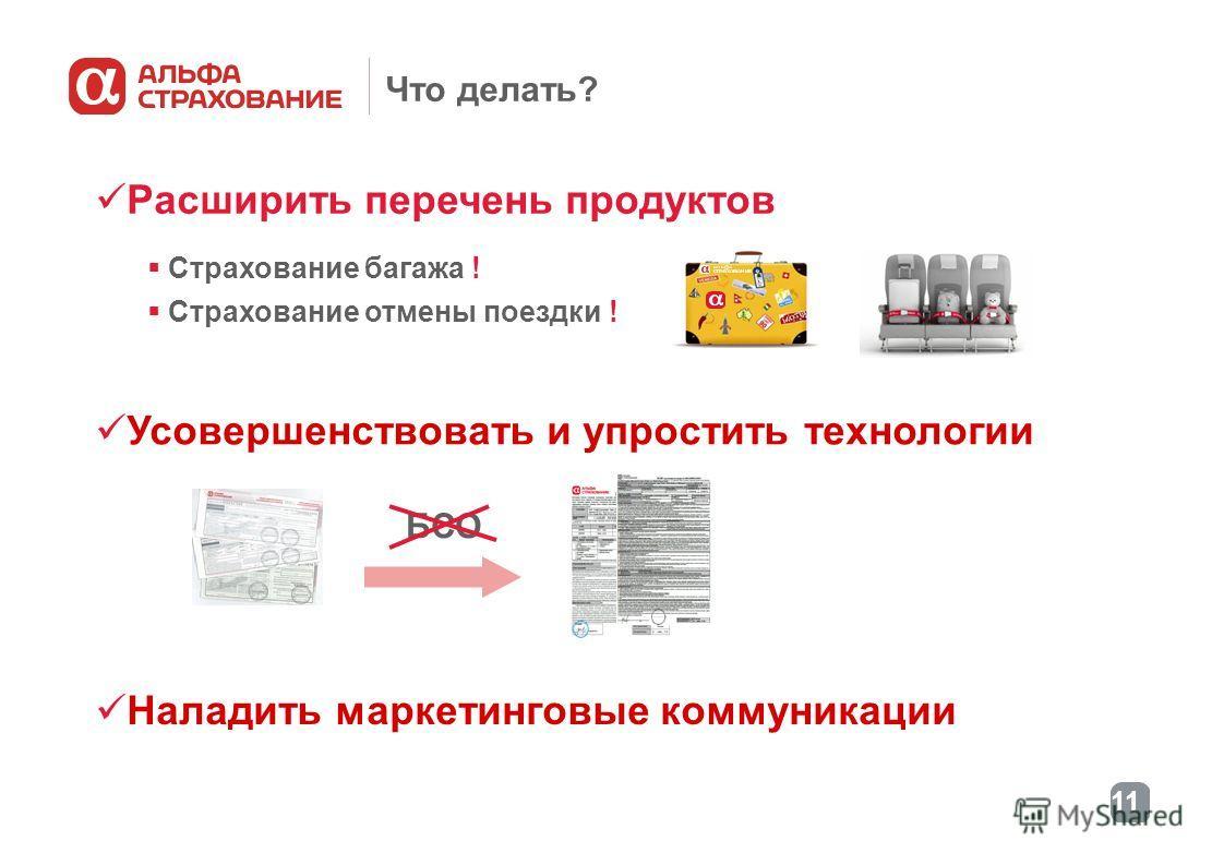 11 Что делать? Наладить маркетинговые коммуникации Расширить перечень продуктов Страхование багажа ! Страхование отмены поездки ! Усовершенствовать и упростить технологии БСО