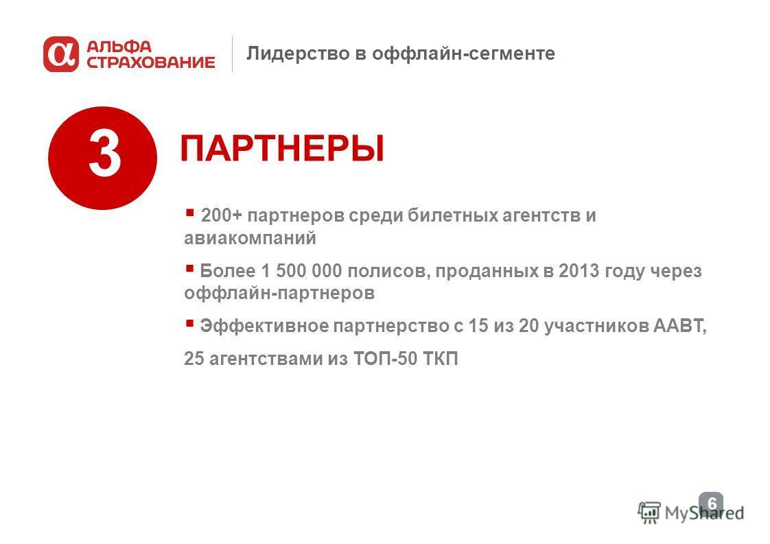 6 ПАРТНЕРЫ 3 200+ партнеров среди билетных агентств и авиакомпаний Более 1 500 000 полисов, проданных в 2013 году через оффлайн-партнеров Эффективное партнерство с 15 из 20 участников ААВТ, 25 агентствами из ТОП-50 ТКП Лидерство в оффлайн-сегменте