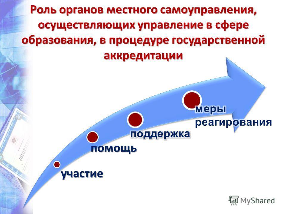 Роль органов местного самоуправления, осуществляющих управление в сфере образования, в процедуре государственной аккредитации участие помощь