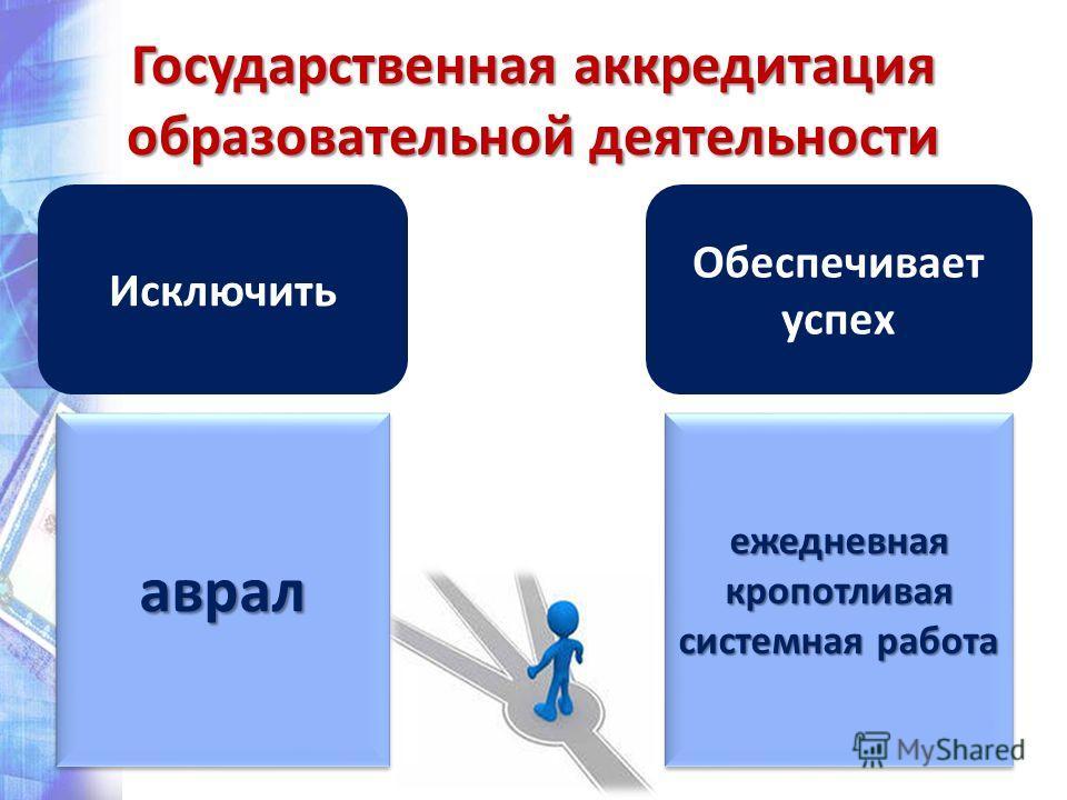 Государственная аккредитация образовательной деятельности Исключить Обеспечивает успех авралаврал ежедневная кропотливая системная работа