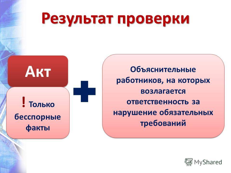 Результат проверки Акт Объяснительные работников, на которых возлагается ответственность за нарушение обязательных требований ! Только бесспорные факты