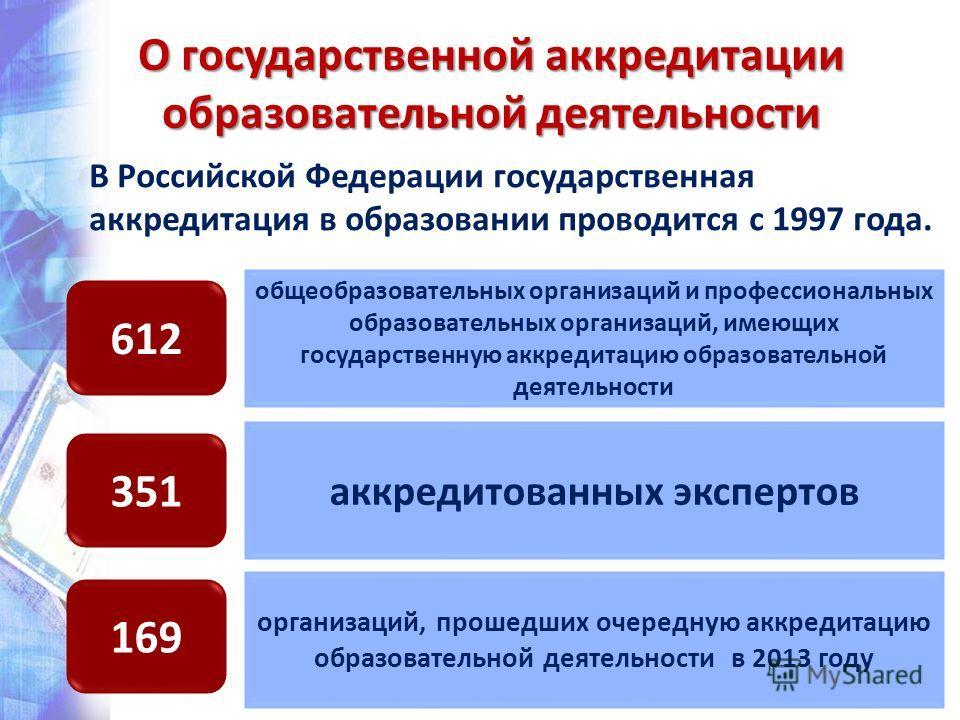 О государственной аккредитации образовательной деятельности В Российской Федерации государственная аккредитация в образовании проводится с 1997 года. 612 351 169 общеобразовательных организаций и профессиональных образовательных организаций, имеющих