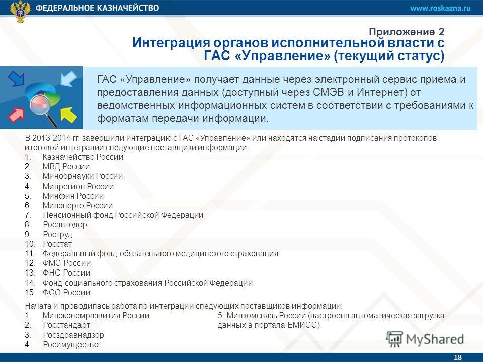 Приложение 2 Интеграция органов исполнительной власти с ГАС «Управление» (текущий статус) В 2013-2014 гг. завершили интеграцию с ГАС «Управление» или находятся на стадии подписания протоколов итоговой интеграции следующие поставщики информации: 1. Ка