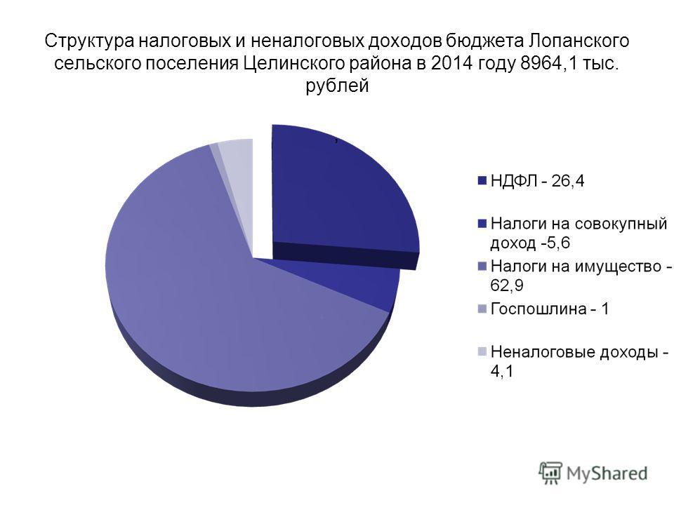 Структура налоговых и неналоговых доходов бюджета Лопанского сельского поселения Целинского района в 2014 году 8964,1 тыс. рублей