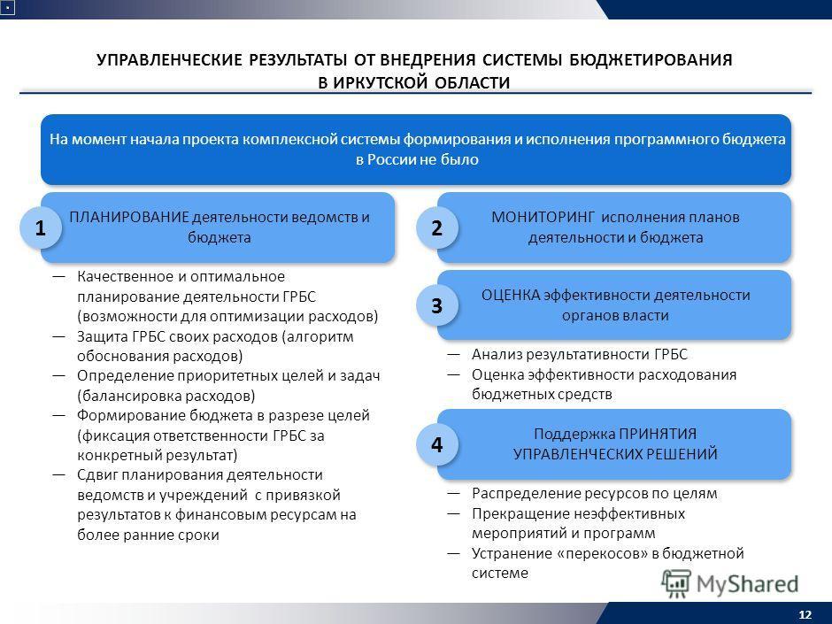 УПРАВЛЕНЧЕСКИЕ РЕЗУЛЬТАТЫ ОТ ВНЕДРЕНИЯ СИСТЕМЫ БЮДЖЕТИРОВАНИЯ В ИРКУТСКОЙ ОБЛАСТИ На момент начала проекта комплексной системы формирования и исполнения программного бюджета в России не было 12 Качественное и оптимальное планирование деятельности ГРБ