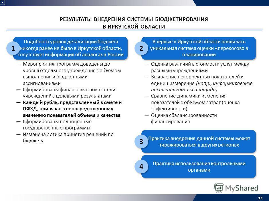 Практика внедрения данной системы может тиражироваться в других регионах 3 3 13 Подобного уровня детализации бюджета никогда ранее не было в Иркутской области, отсутствует информация об аналогах в России 1 1 Мероприятия программ доведены до уровня от