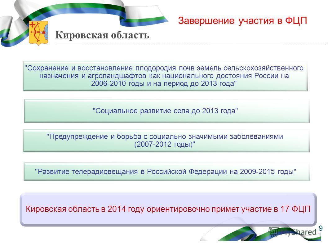 Кировская область 9 Завершение участия в ФЦП
