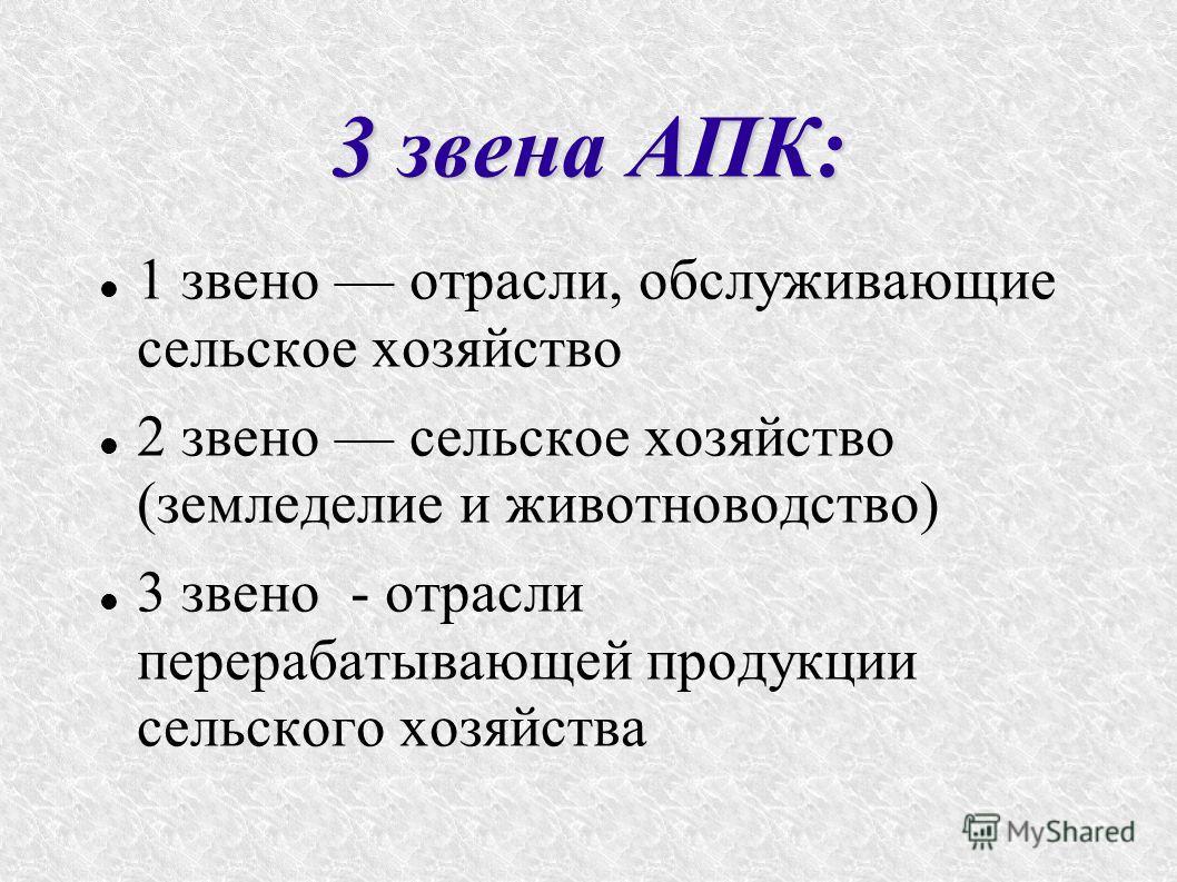 презентация производство удобрений в казахстане