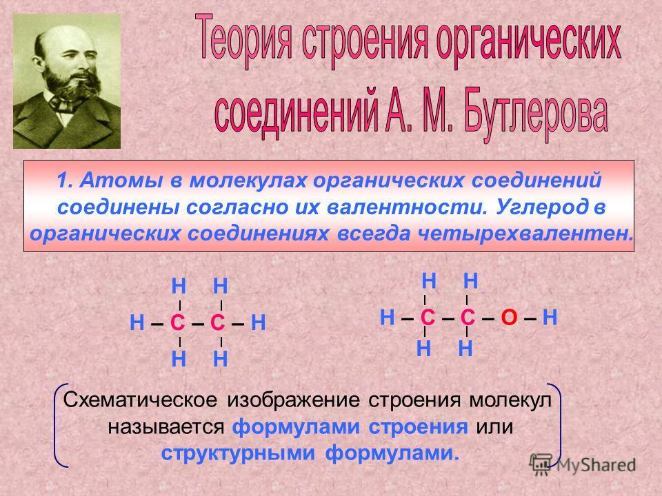 1. Атомы в молекулах органических соединений соединены согласно их валентности. Углерод в органических соединениях всегда четырехвалентен. Н – С – С – Н НН НН НН НН Н – С – С – О – Н Схематическое изображение строения молекул называется формулами стр