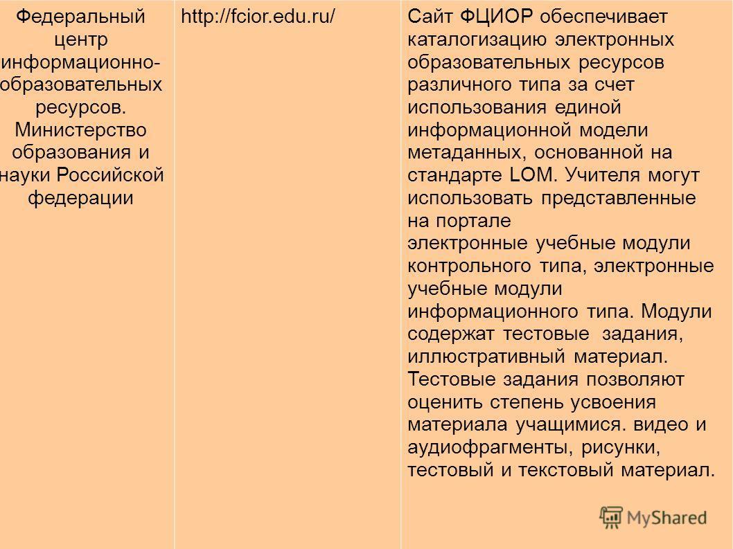 Федеральный центр информационно- образовательных ресурсов. Министерство образования и науки Российской федерации http://fcior.edu.ru/Сайт ФЦИОР обеспечивает каталогизацию электронных образовательных ресурсов различного типа за счет использования един