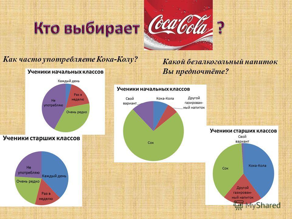 Как часто употребляете Кока-Колу? Какой безалкогольный напиток Вы предпочтёте?