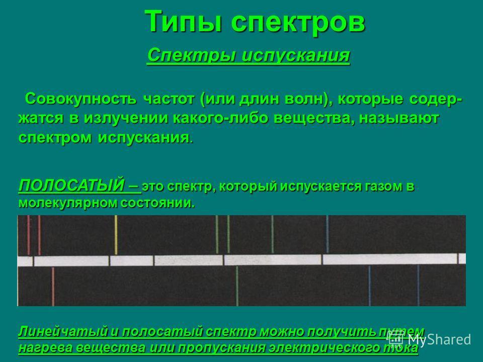 Типы спектров Спектры испускания Совокупность частот (или длин волн), которые содер- жатся в излучении какого-либо вещества, называют спектром испускания. Совокупность частот (или длин волн), которые содер- жатся в излучении какого-либо вещества, наз