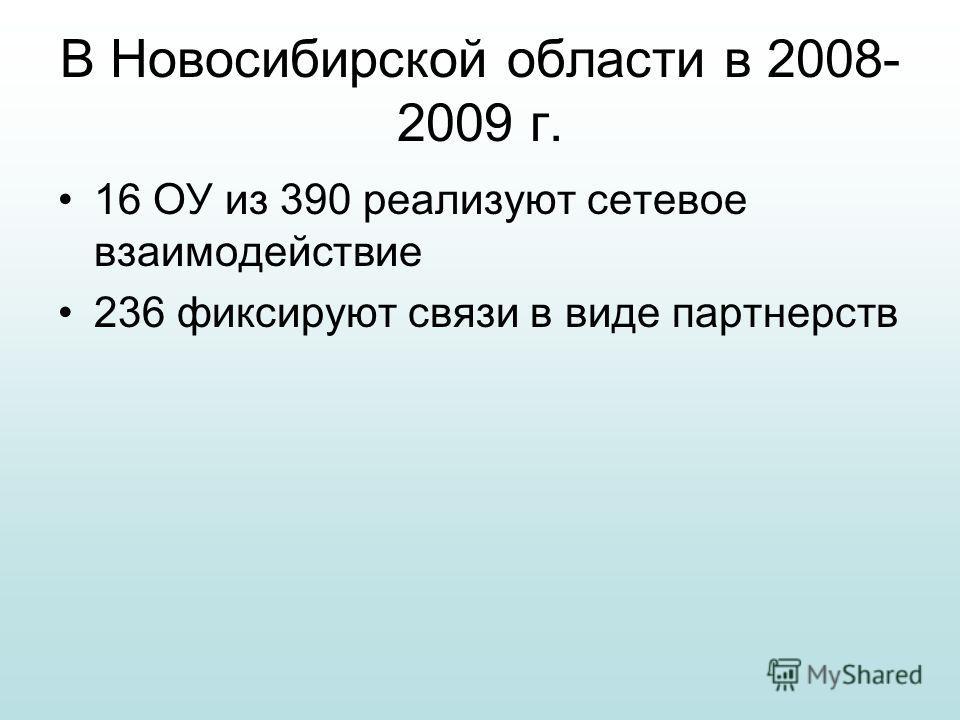 В Новосибирской области в 2008- 2009 г. 16 ОУ из 390 реализуют сетевое взаимодействие 236 фиксируют связи в виде партнерств