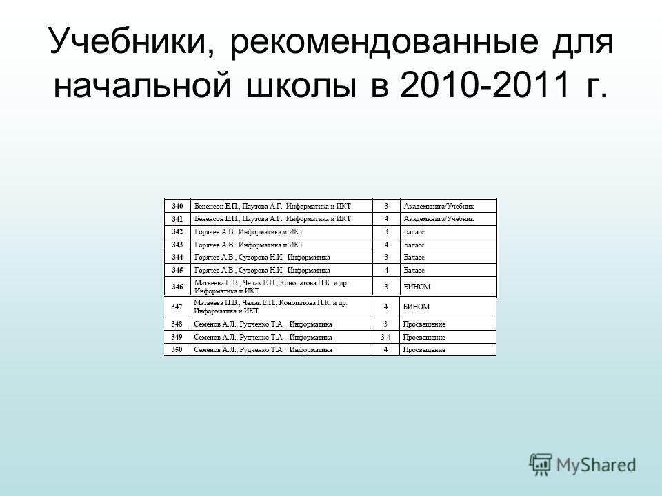 Учебники, рекомендованные для начальной школы в 2010-2011 г.