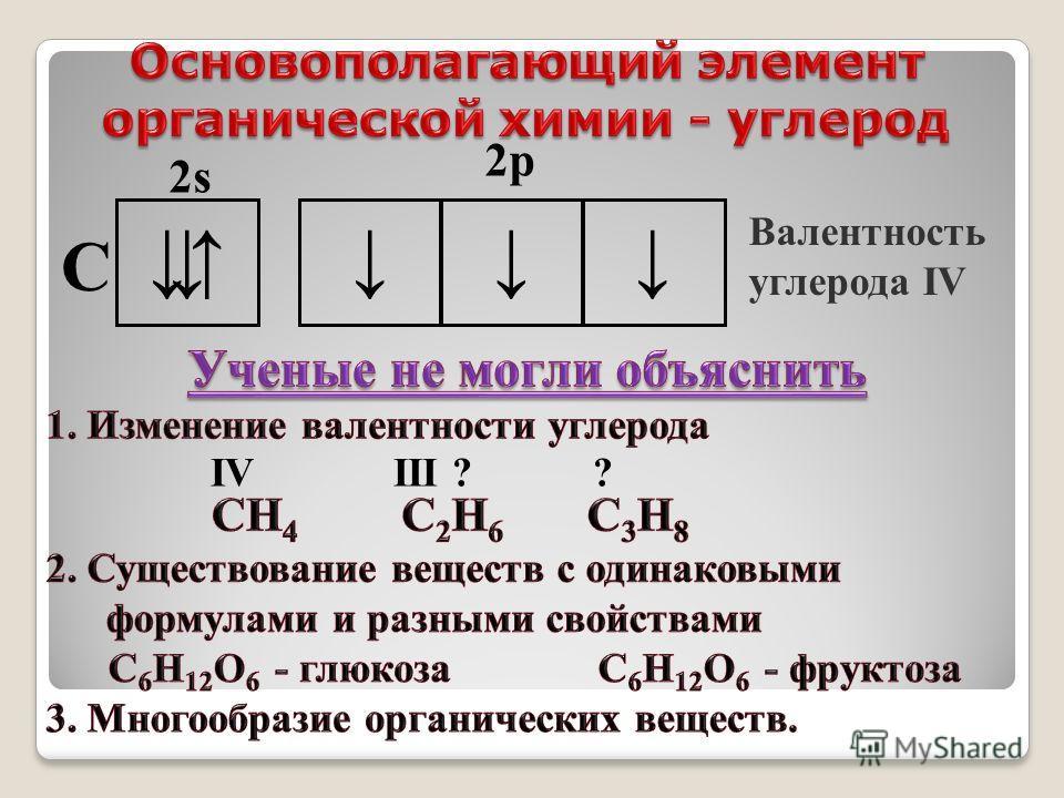 С Валентность углерода IV IVIII ?? 2s2s 2p2p