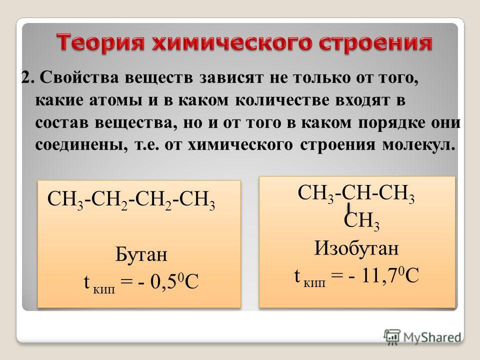 2. Свойства веществ зависят не только от того, какие атомы и в каком количестве входят в состав вещества, но и от того в каком порядке они соединены, т.е. от химического строения молекул. СН 3 -СН 2 -СН 2 -СН 3 Бутан t кип = - 0,5 0 С СН 3 -СН 2 -СН