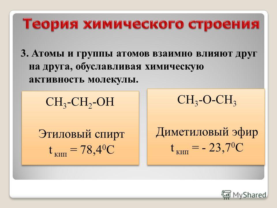 3. Атомы и группы атомов взаимно влияют друг на друга, обуславливая химическую активность молекулы. СН 3 -СН 2 -ОН Этиловый спирт t кип = 78,4 0 С СН 3 -СН 2 -ОН Этиловый спирт t кип = 78,4 0 С СН 3 -О-СН 3 Диметиловый эфир t кип = - 23,7 0 С СН 3 -О