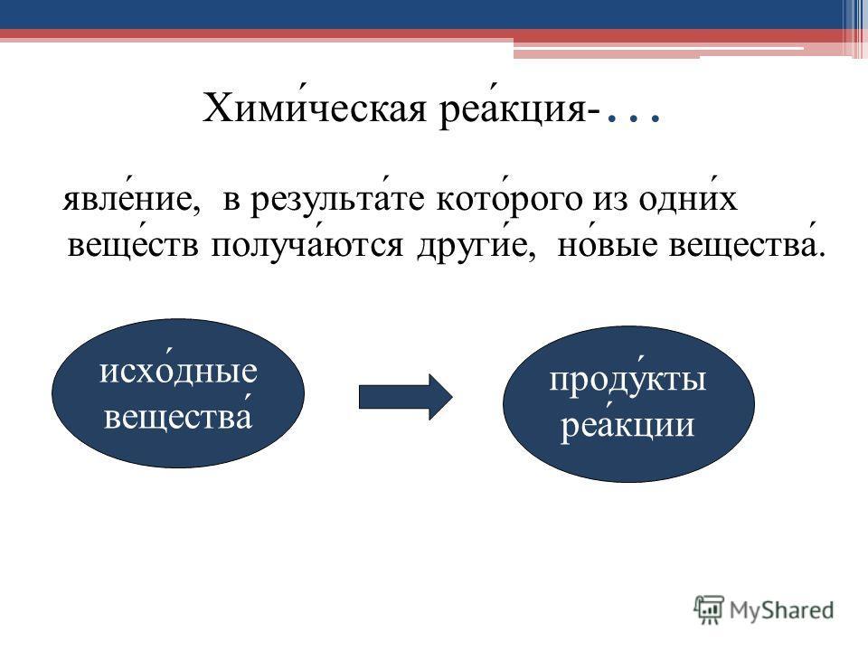 Хими́ческая реа́кция- … явление, в результате которого из одних веществ получаются другие, новые вещества. исхо́дные вещества́ проду́кты реа́кции