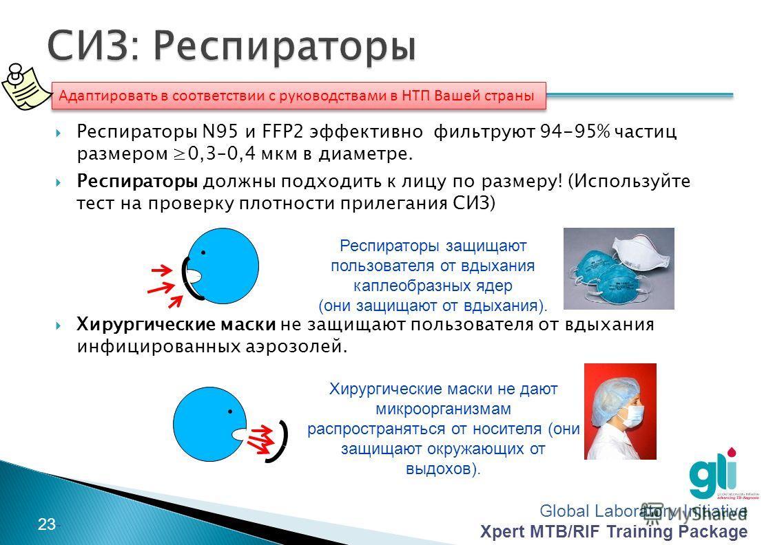 Global Laboratory Initiative Xpert MTB/RIF Training Package -22- Ношение лабораторных халатов обязательно: Следует оставлять халаты на рабочем месте (не забирайте халаты домой) При ношении, халат должен быть застегнут Следует выбрать подходящий разме
