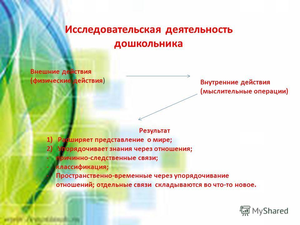 Исследовательская деятельность дошкольника Внешние действия (физические действия) Внутренние действия (мыслительные операции) Результат 1)Расширяет представление о мире; 2)Упорядочивает знания через отношения; -причинно-следственные связи; -классифик